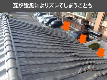 瓦が強風によりズレてしまうことも