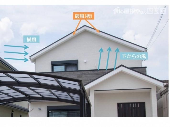 破風(はふ)には「雨風を防ぐ」「火事を防ぐ」大きく2つも役割がある。